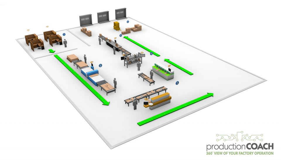 production coach 3D Factory
