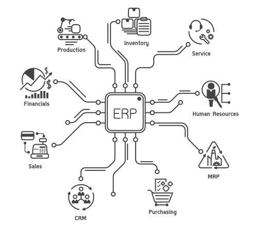 ERP For the Woodworking Industry Powered By Epicor